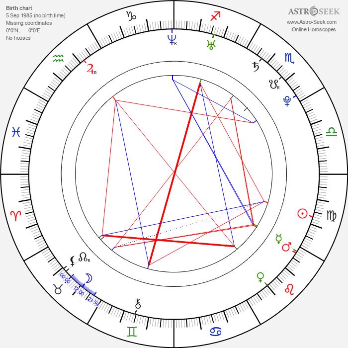 Jan Mazoch - Astrology Natal Birth Chart