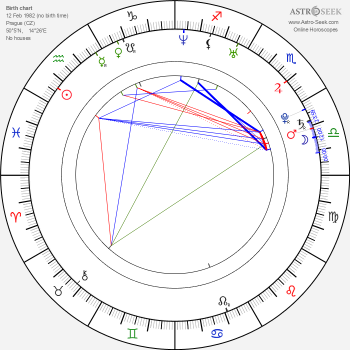 Jan Meduna - Astrology Natal Birth Chart