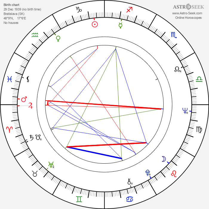 Jan Meisner - Astrology Natal Birth Chart