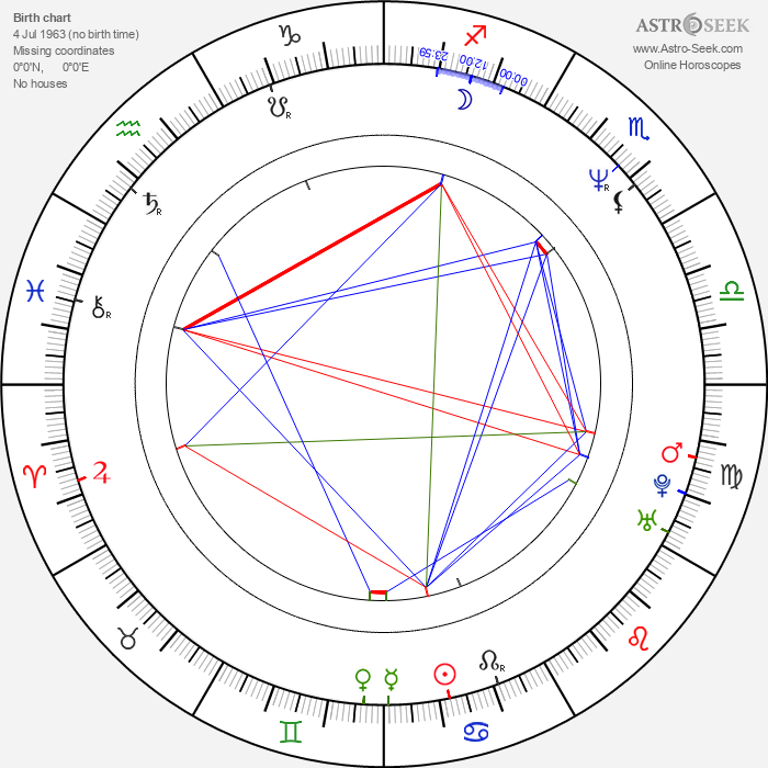 Jan Mølby - Astrology Natal Birth Chart
