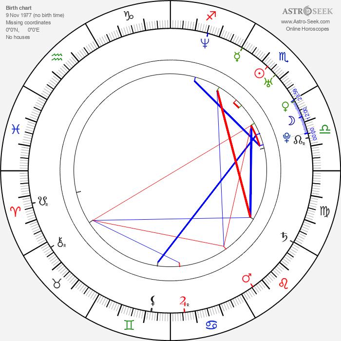 Jan Müller - Astrology Natal Birth Chart