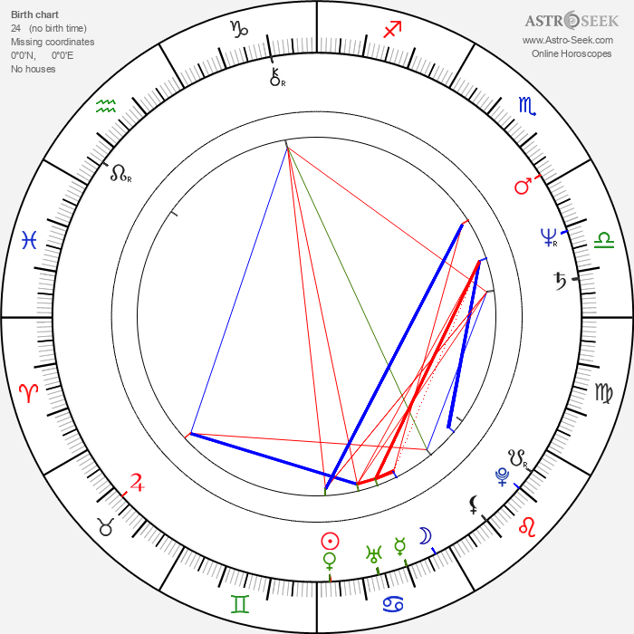 Jan Munroe - Astrology Natal Birth Chart