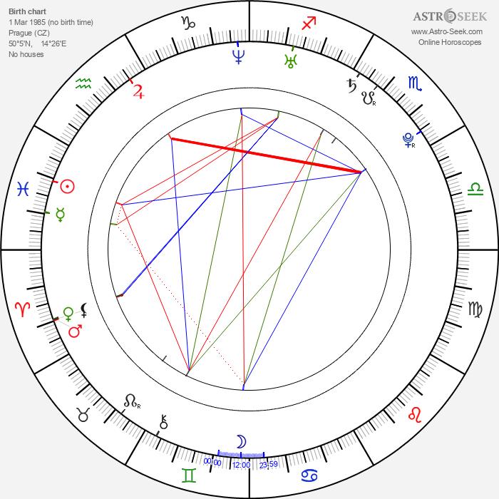Jan Němec - Astrology Natal Birth Chart