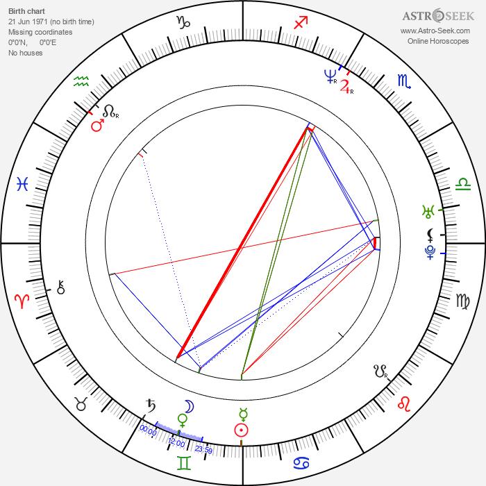 Jan P. Muchow - Astrology Natal Birth Chart