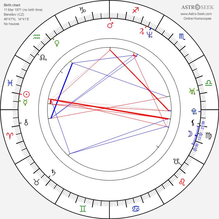 Jan Pecha - Astrology Natal Birth Chart