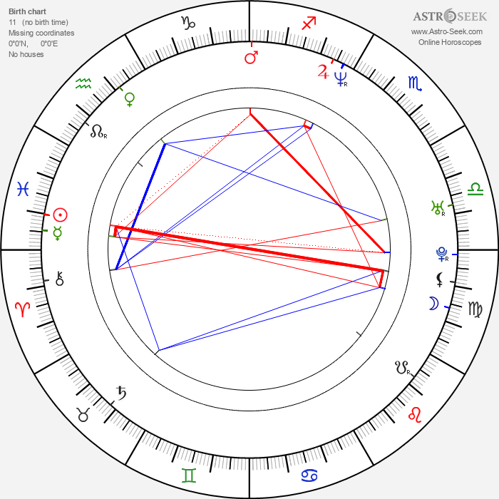 Jan Pecha - Astrology Natal Birth Chart
