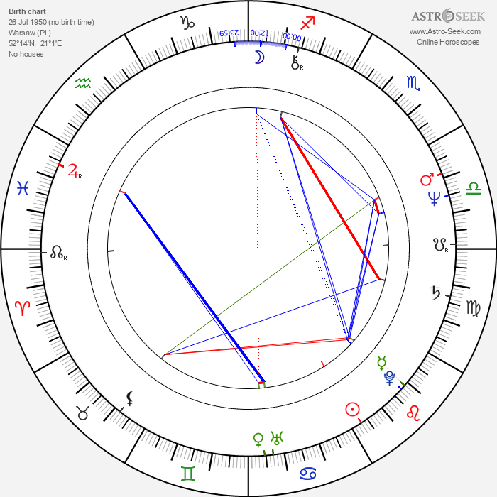Jan Piechociński - Astrology Natal Birth Chart