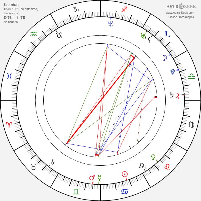 Jan Poledník - Astrology Natal Birth Chart