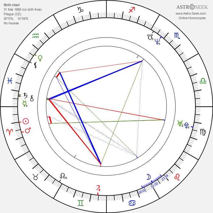 Jan Potměšil - Astrology Natal Birth Chart