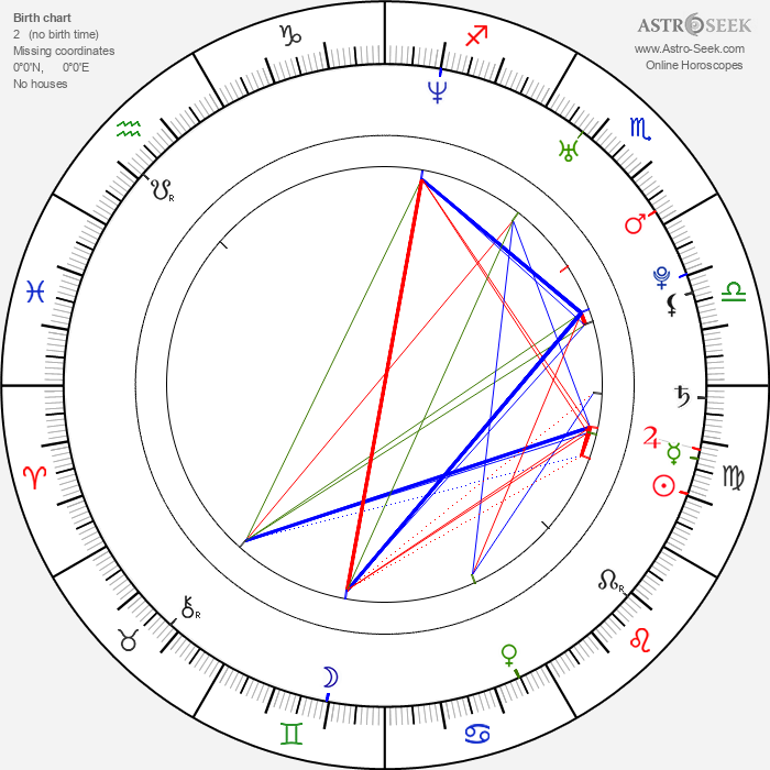 Ján Ruman - Astrology Natal Birth Chart