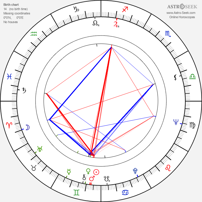 Jan Schmid - Astrology Natal Birth Chart