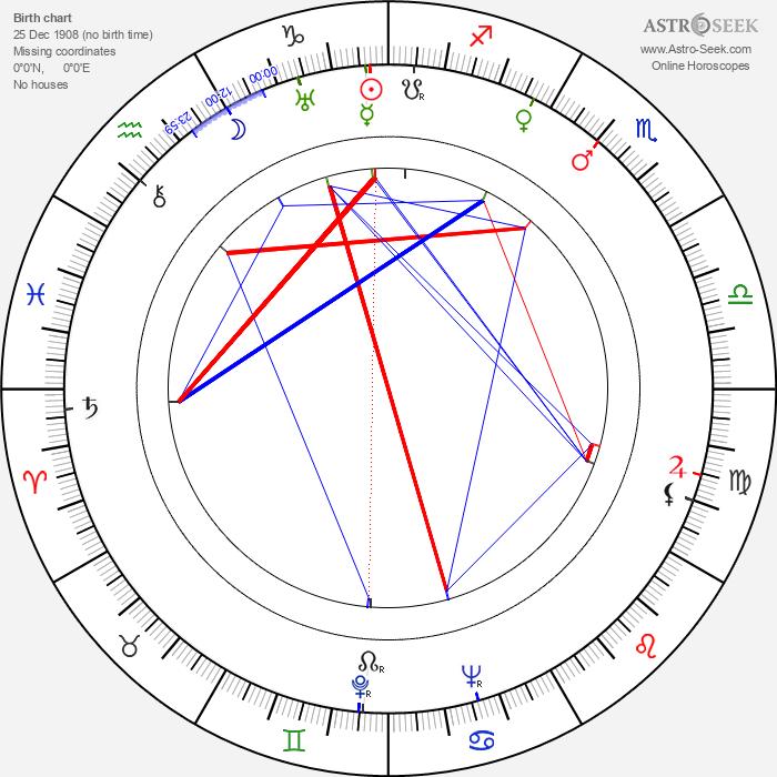 Jan Seidel - Astrology Natal Birth Chart