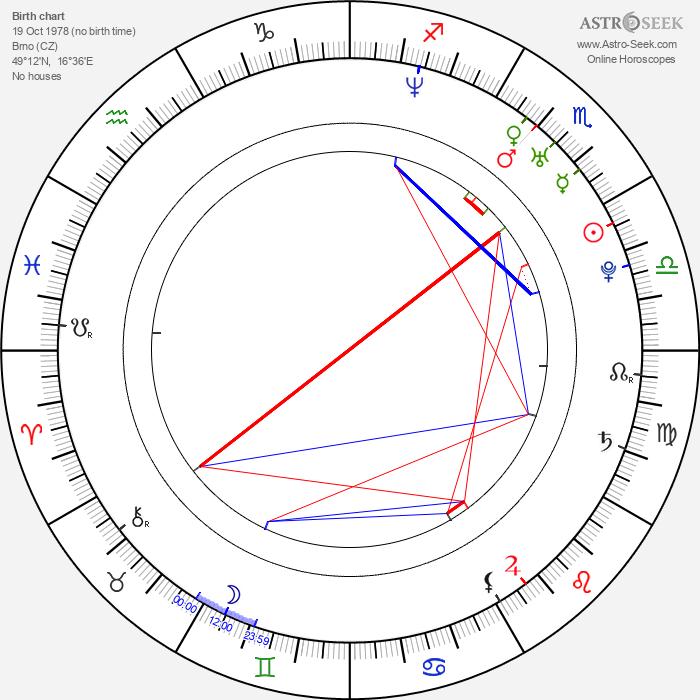Jan Sklenář - Astrology Natal Birth Chart