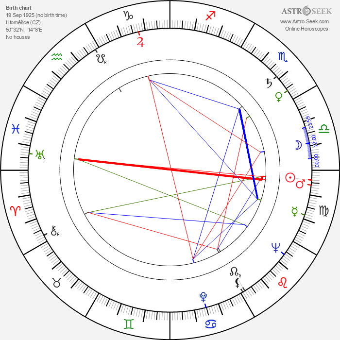 Jan Skopeček - Astrology Natal Birth Chart