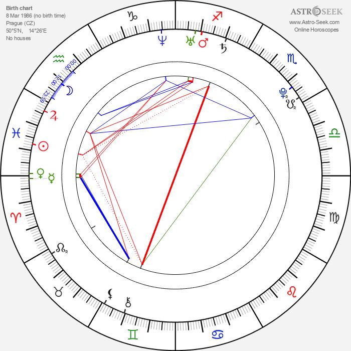 Jan Škvor - Astrology Natal Birth Chart