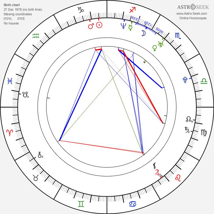 Ján Slezák - Astrology Natal Birth Chart