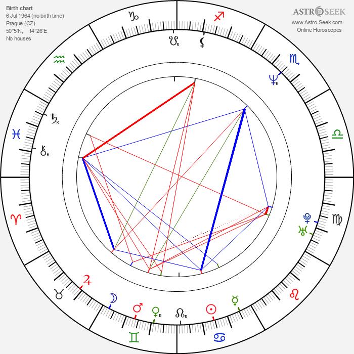 Jan Slovák - Astrology Natal Birth Chart
