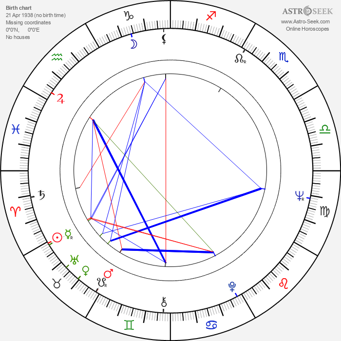 Jan Šmíd - Astrology Natal Birth Chart