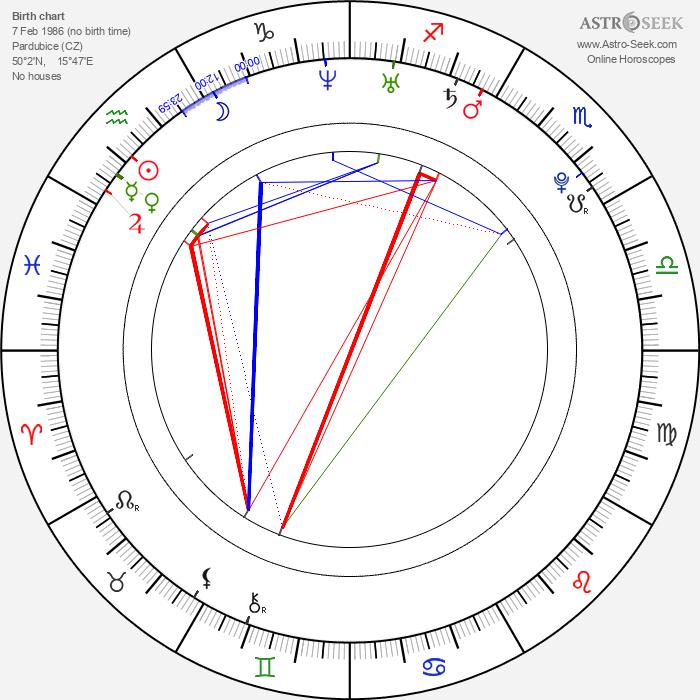 Jan Starý - Astrology Natal Birth Chart