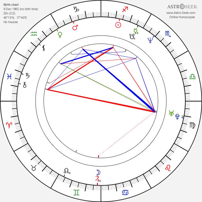Jan Šťastný - Astrology Natal Birth Chart