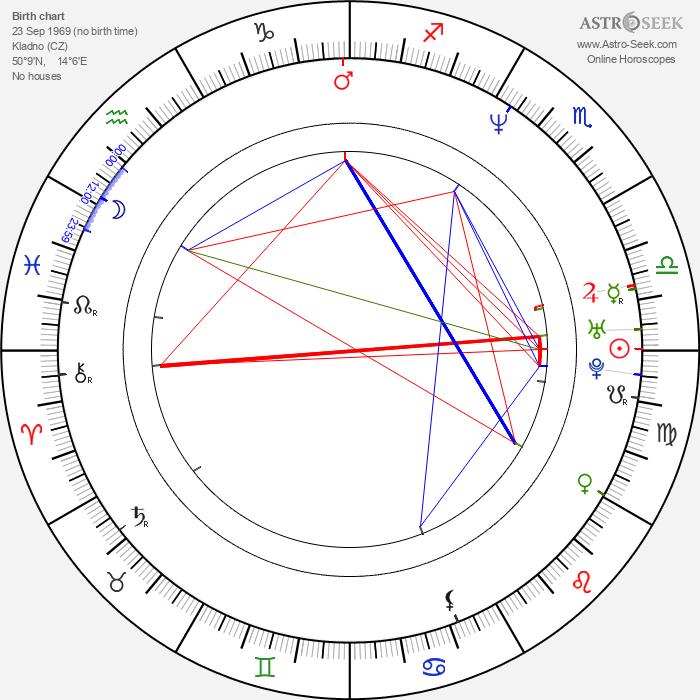 Jan Suchopárek - Astrology Natal Birth Chart