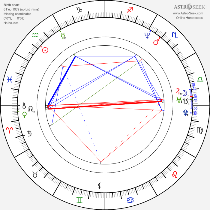 Jan Šulgán - Astrology Natal Birth Chart