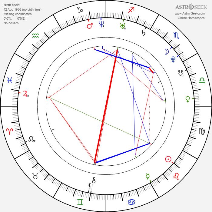 Jan Svoboda - Astrology Natal Birth Chart