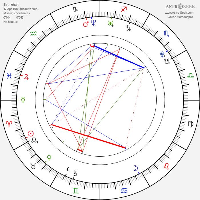 Jan Švrček - Astrology Natal Birth Chart