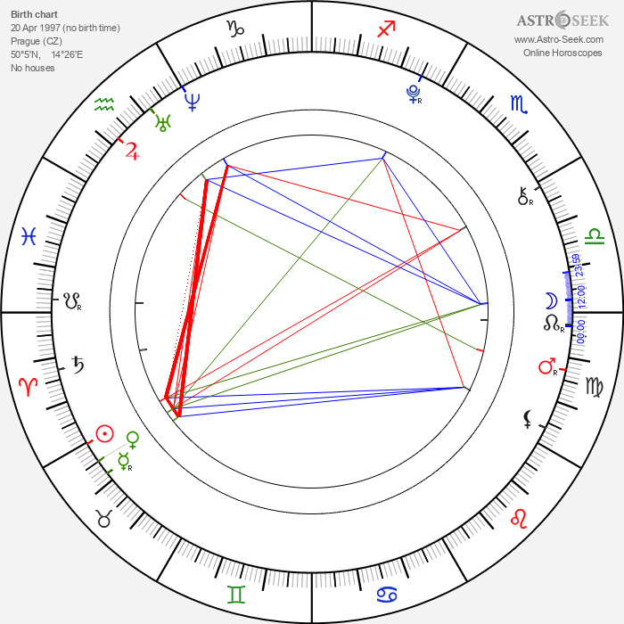 Jan Trávníček - Astrology Natal Birth Chart