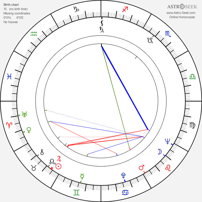 Jan Trefulka - Astrology Natal Birth Chart