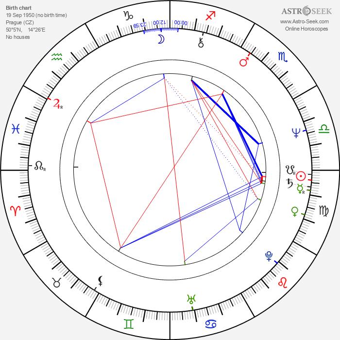 Jan Vaniš - Astrology Natal Birth Chart