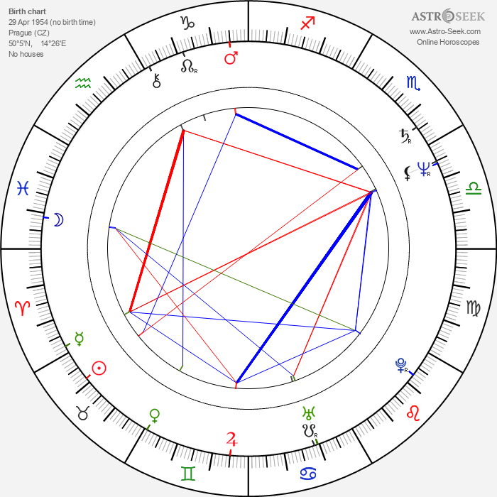 Jan Vávra - Astrology Natal Birth Chart