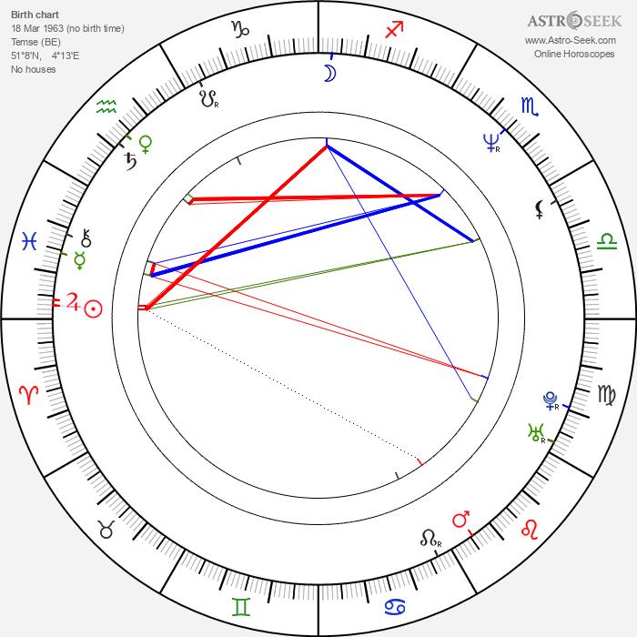Jan Verheyen - Astrology Natal Birth Chart