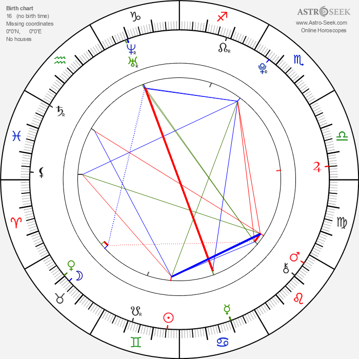 Jan Vlček - Astrology Natal Birth Chart