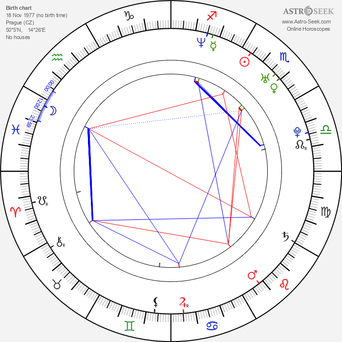 Jan Vytásek - Astrology Natal Birth Chart