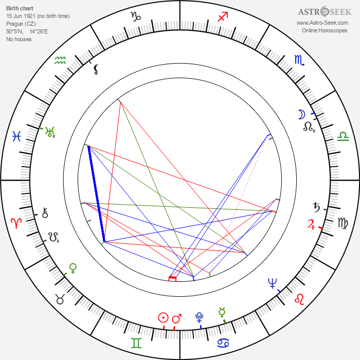 Jan Waldmann - Astrology Natal Birth Chart