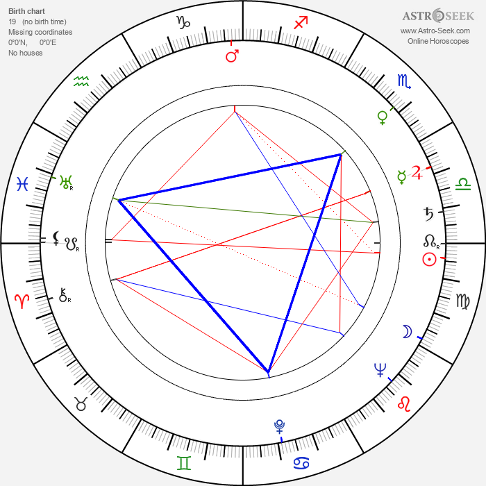 Jan Zardecki - Astrology Natal Birth Chart