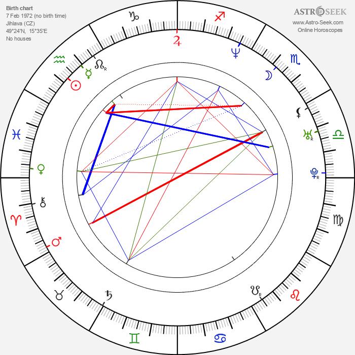 Jana Adámková - Astrology Natal Birth Chart