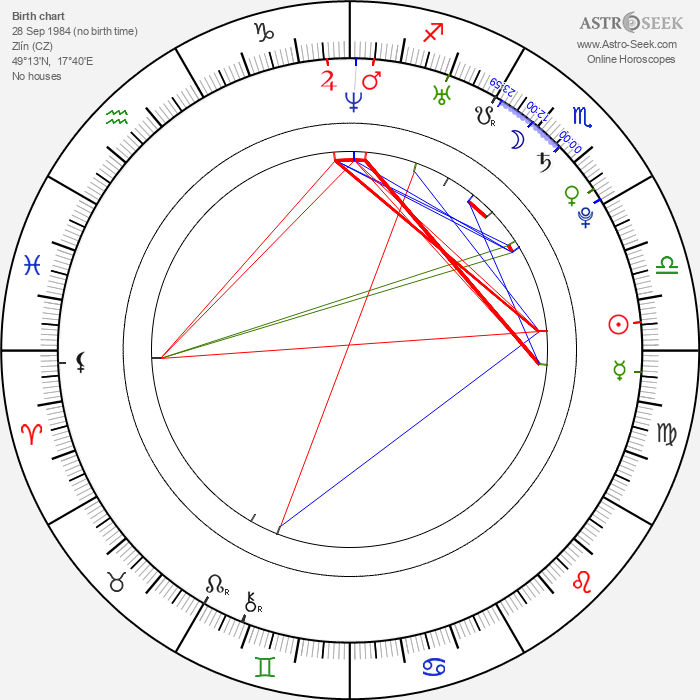 Jana Baletková - Astrology Natal Birth Chart