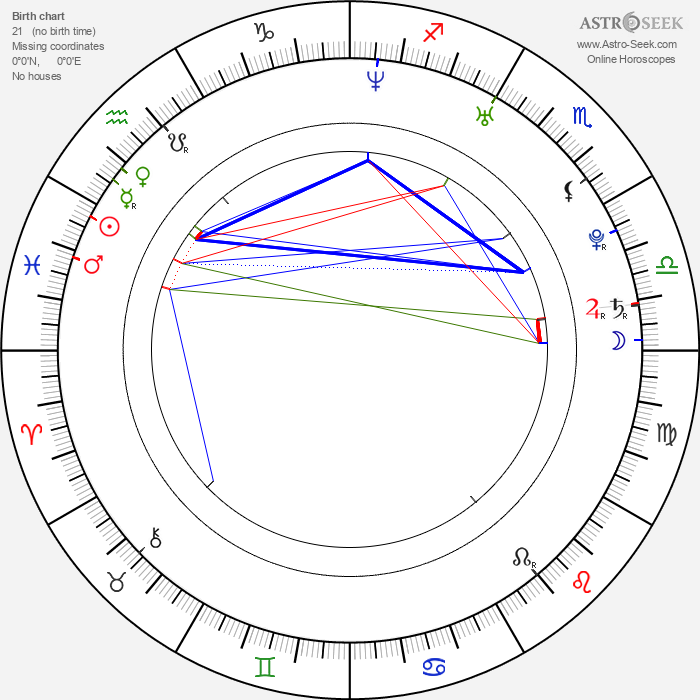 Jana Bernášková - Astrology Natal Birth Chart