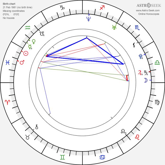 Jana Bernášková - Astrology Natal Birth Chart