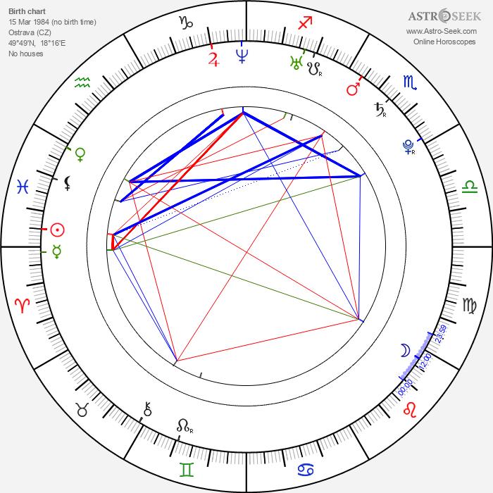 Jana Birgusová - Astrology Natal Birth Chart