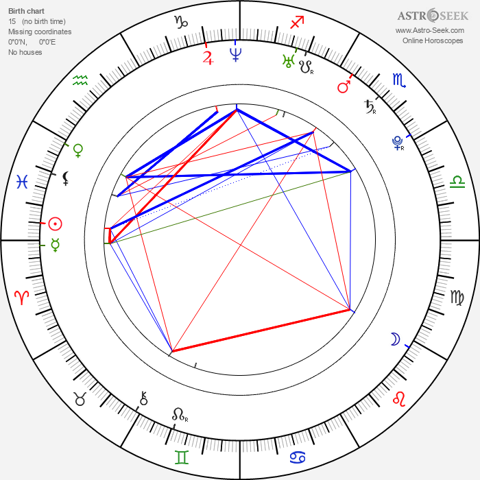 Jana Birgusová - Astrology Natal Birth Chart