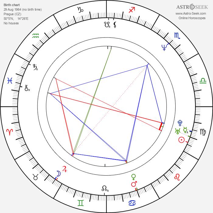 Jana Bobošíková Sr. - Astrology Natal Birth Chart