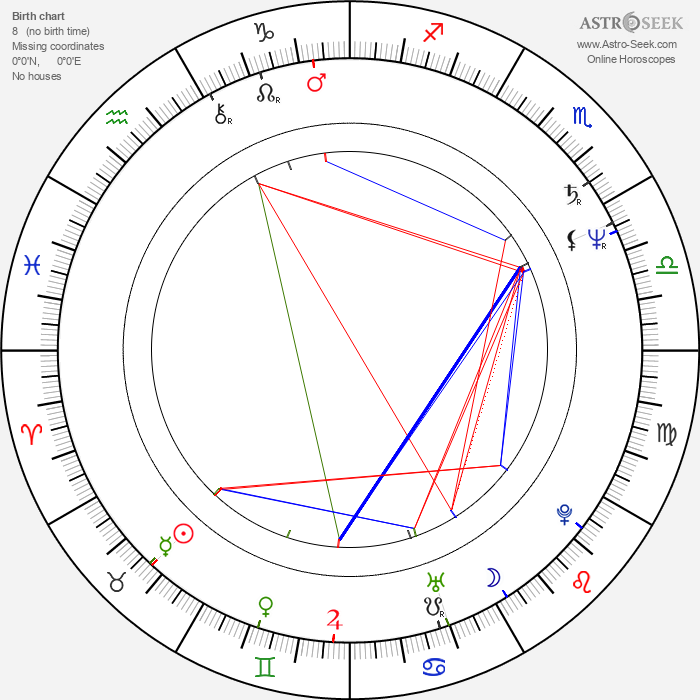 Jana Boušková - Astrology Natal Birth Chart