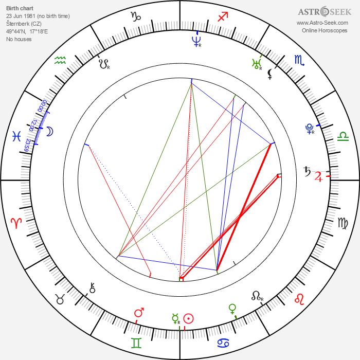 Jana Doleželová - Astrology Natal Birth Chart