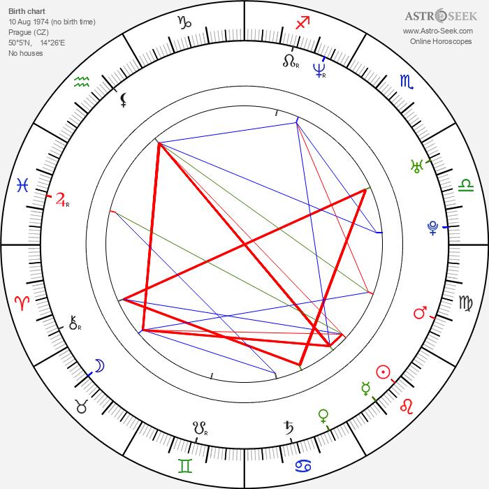Jana Havrdová - Astrology Natal Birth Chart