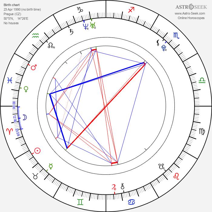 Jana Kadeřávková - Astrology Natal Birth Chart