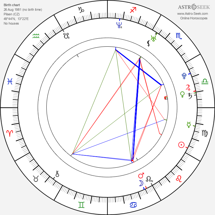 Jana Kaslová - Astrology Natal Birth Chart