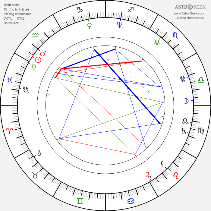 Jana Kolesárová - Astrology Natal Birth Chart